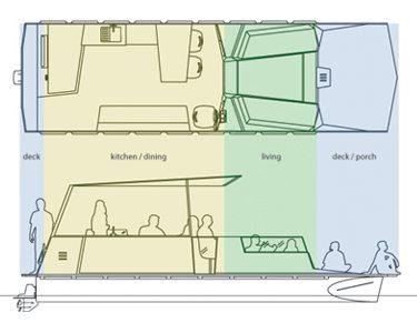 4 Pontoon Rooms Copy Copy